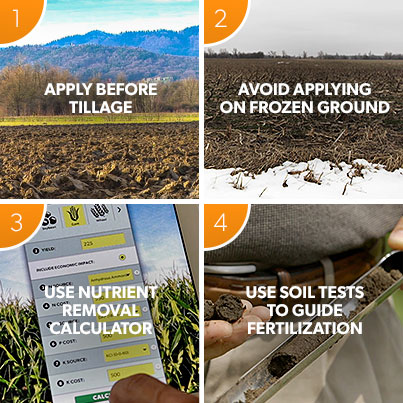 1. Apply before tillage, 2. Avoid applying on frozen ground, 3. Use Nutrient Removal Calculator, 4. Use soil tests to guide fertilization